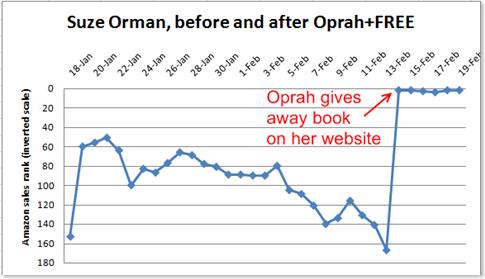 Suze Orman books sales